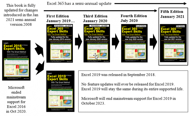excel-semi-annual-updates