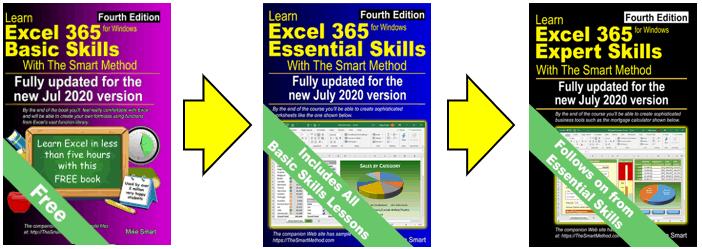 Basic skills, Essential Skills, Expert Skills progression